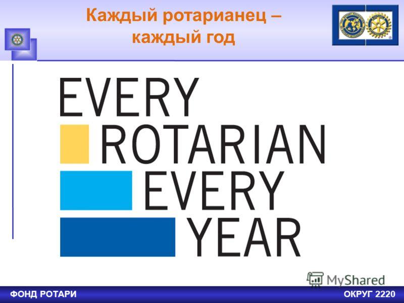 ФОНД РОТАРИОКРУГ 2220 Каждый ротарианец – каждый год