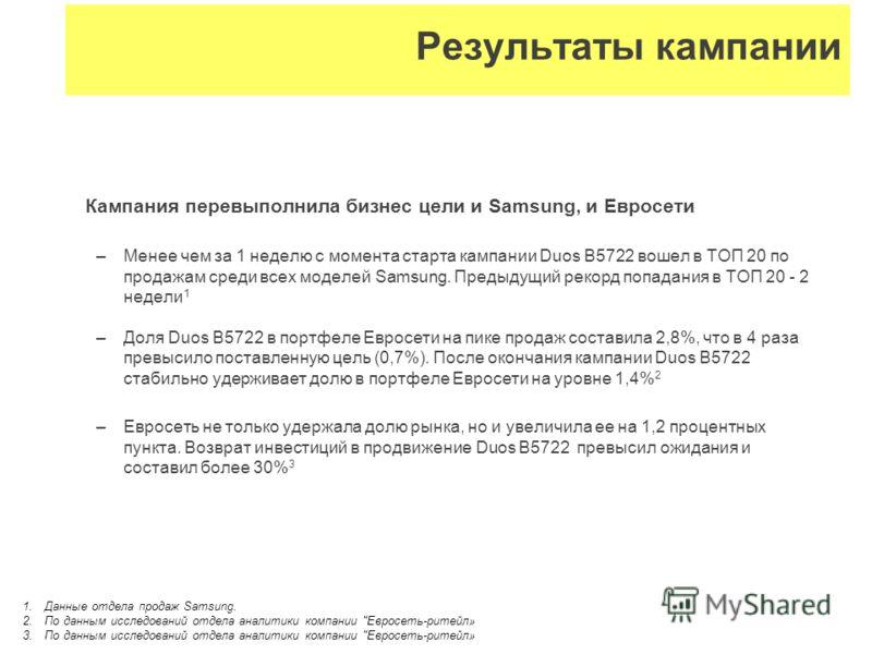 Кампания перевыполнила бизнес цели и Samsung, и Евросети –Менее чем за 1 неделю с момента старта кампании Duos B5722 вошел в ТОП 20 по продажам среди всех моделей Samsung. Предыдущий рекорд попадания в ТОП 20 - 2 недели 1 –Доля Duos B5722 в портфеле