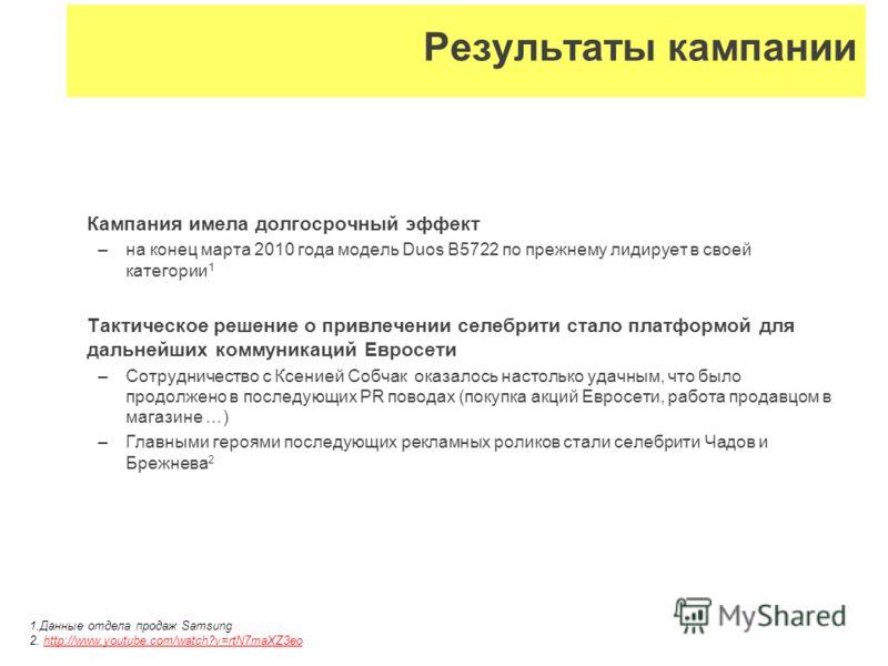 Кампания имела долгосрочный эффект –на конец марта 2010 года модель Duos B5722 по прежнему лидирует в своей категории 1 Тактическое решение о привлечении селебрити стало платформой для дальнейших коммуникаций Евросети –Сотрудничество с Ксенией Собчак