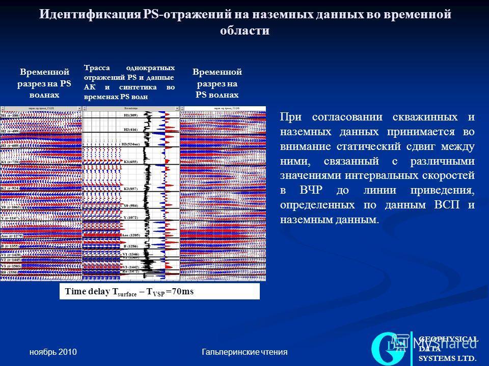 ноябрь 2010 14Гальперинские чтения Идентификация РS-отражений на наземных данных во временной области Time delay T surface – T VSP =70ms Временной разрез на PS волнах Трасса однократных отражений PS и данные АК и синтетика во временах PS волн При сог