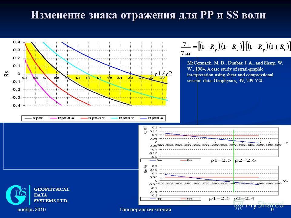 ноябрь 2010 9Гальперинские чтения Изменение знака отражения для PP и SS волн Изменение знака отражения для PP и SS волн McCormack, M. D., Dunbar, J. Α., and Sharp, W. W., 1984, A case study of strati-graphic interpretation using shear and compression