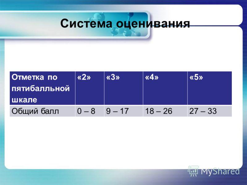Система оценивания Отметка по пятибалльной шкале «2»«3»«4»«5» Общий балл0 – 89 – 1718 – 2627 – 33