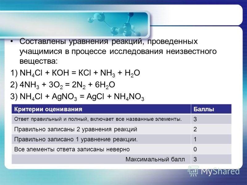 Составлены уравнения реакций, проведенных учащимися в процессе исследования неизвестного вещества: 1) NH 4 Cl + КOH = КCl + NH 3 + H 2 O 2) 4NH 3 + 3O 2 = 2N 2 + 6H 2 O 3) NH 4 Cl + AgNO 3 = AgCl + NH 4 NO 3 Критерии оцениванияБаллы Ответ правильный