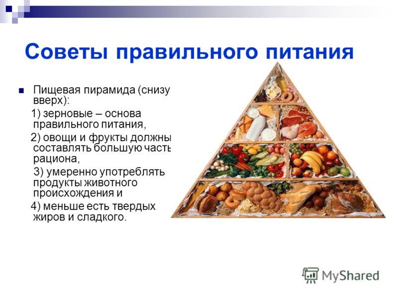 Советы правильного питания Пищевая пирамида (снизу вверх): 1) зерновые – основа правильного питания, 2) овощи и фрукты должны составлять большую часть рациона, 3) умеренно употреблять продукты животного происхождения и 4) меньше есть твердых жиров и