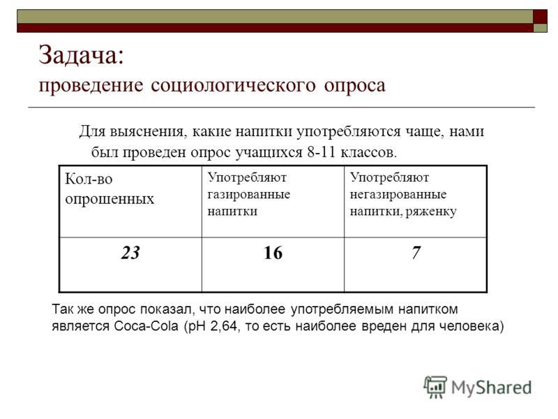 Задача: проведение социологического опроса Для выяснения, какие напитки употребляются чаще, нами был проведен опрос учащихся 8-11 классов. Кол-во опрошенных Употребляют газированные напитки Употребляют негазированные напитки, ряженку 23167 Так же опр