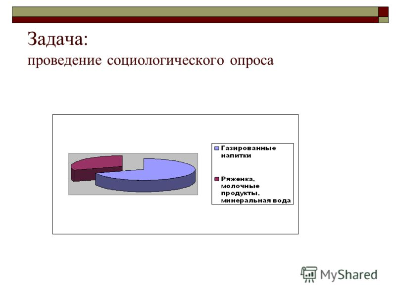 Задача: проведение социологического опроса