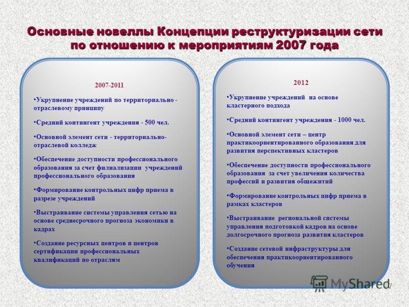 Основные новеллы Концепции реструктуризации сети по отношению к мероприятиям 2007 года 2007-2011 Укрупнение учреждений по территориально - отраслевому принципу Средний контингент учреждения - 500 чел. Основной элемент сети - территориально- отраслево