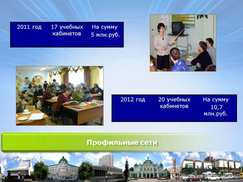 2011 год17 учебных кабинетов На сумму 5 млн.руб. 2012 год20 учебных кабинетов На сумму 10,7 млн.руб. Профильные сети