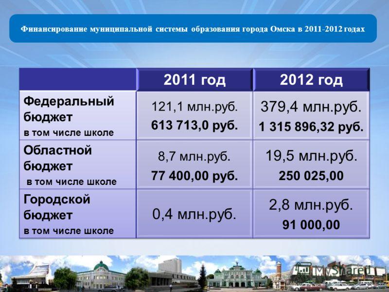 Финансирование муниципальной системы образования города Омска в 2011-2012 годах