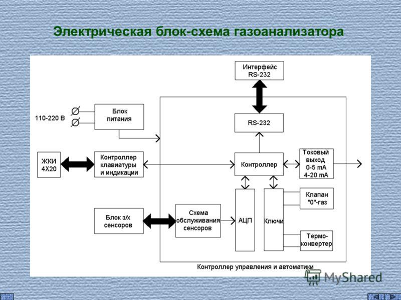 Электрическая блок-схема газоанализатора