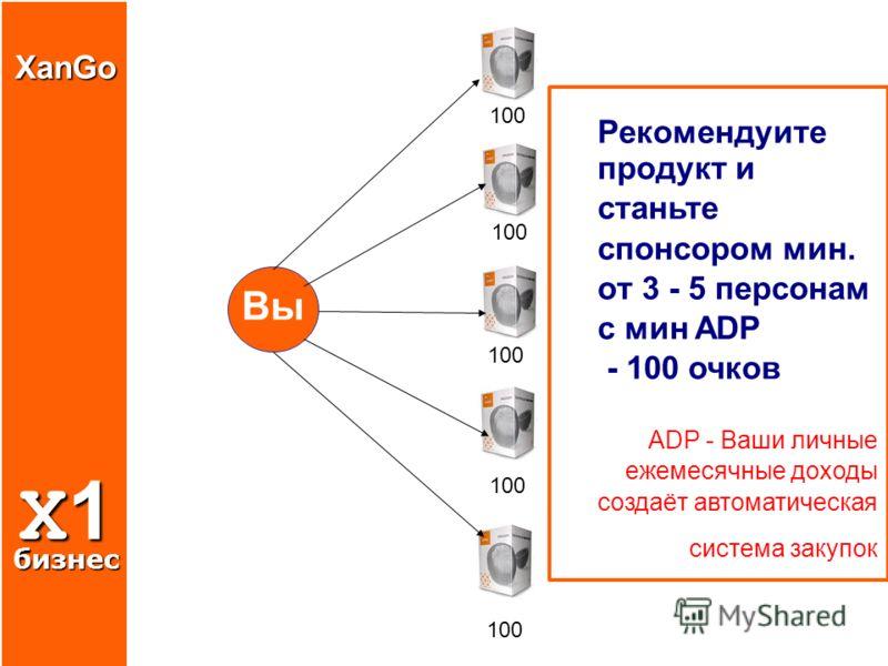 Pекомендуите продукт и станьте спонсором мин. oт 3 - 5 персонaм с мин ADP - 100 очков ADP - Ваши личные ежемесячные доходы создаёт автоматическая система закупок 100 Вы XanGo X1 бизнес