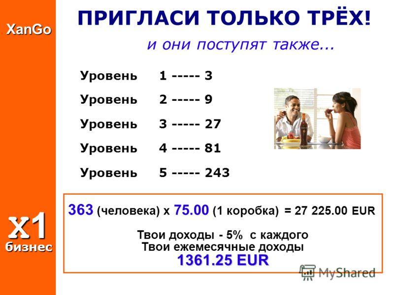 ПРИГЛАСИ ТОЛЬКО ТРЁХ! и они поступят также... Уровень1 ----- 3 Уровень2 ----- 9 Уровень3 ----- 27 Уровень4 ----- 81 Уровень5 ----- 243 363 (человека) x 75.00 (1 коробка)= 27 225.00 EUR 1361.25 EUR Твои доходы - 5% с каждого Твои ежемесячные доходы 13