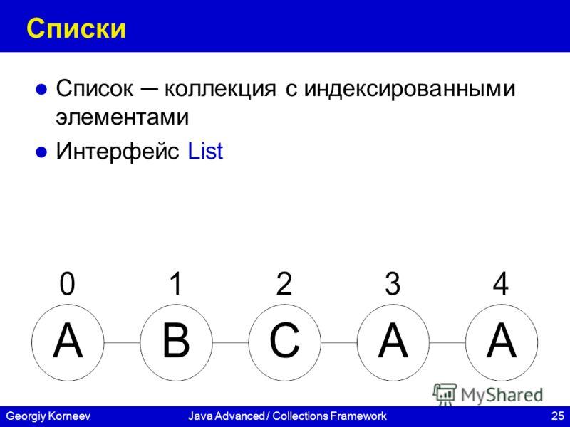 25Georgiy KorneevJava Advanced / Collections Framework Списки Список коллекция с индексированными элементами Интерфейс List