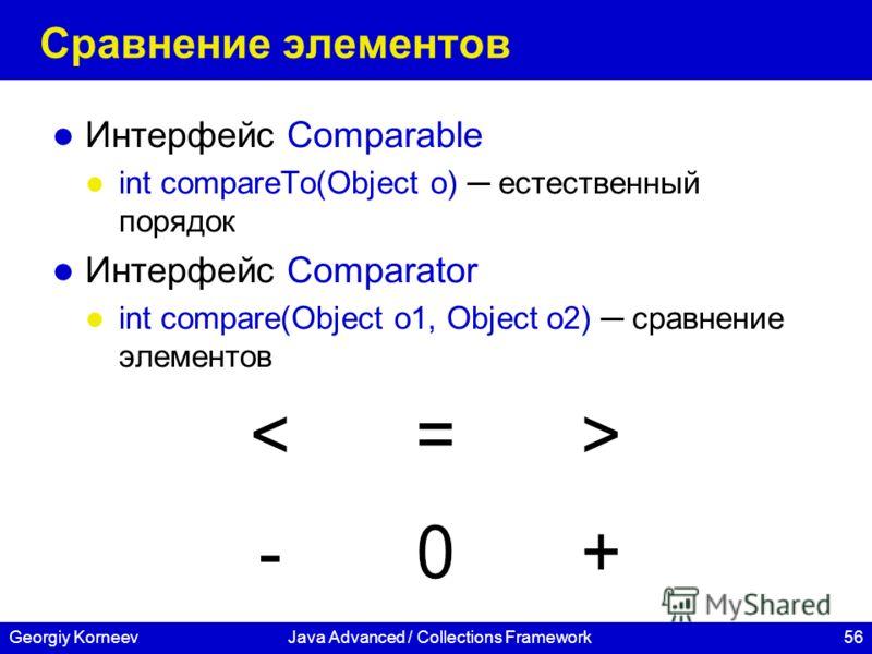 56Georgiy KorneevJava Advanced / Collections Framework Сравнение элементов Интерфейс Comparable int compareTo(Object o) естественный порядок Интерфейс Comparator int compare(Object o1, Object o2) сравнение элементов