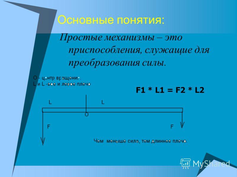 Виды простых механизмов рычаг Блок ворот Наклонная плоскость клин винт