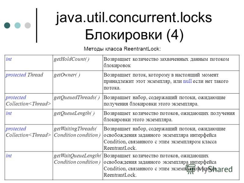 java.util.concurrent.locks Блокировки (4) intgetHoldCount( )Возвращает количество захваченных данным потоком блокировок protected ThreadgetOwner( )Возвращает поток, которому в настоящий момент принадлежит этот экземпляр, или null если нет такого пото