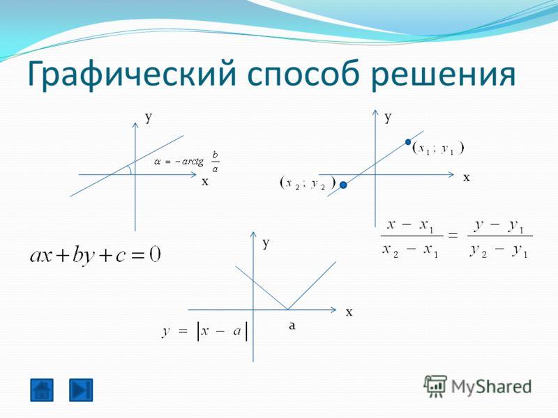 Графический способ решения y x y y x x a