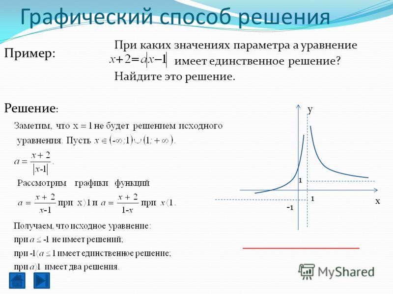 При каких значениях параметра а уравнение имеет единственное решение? Найдите это решение. Решение : y x 1 1 Пример: