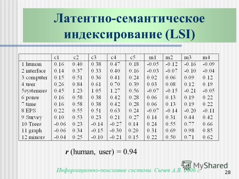 Информационно-поисковые системы. Сычев А.В. 2006 г. 28 Латентно-семантическое индексирование (LSI) r (human, user) = 0.94