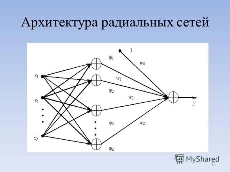 Архитектура радиальных сетей 11
