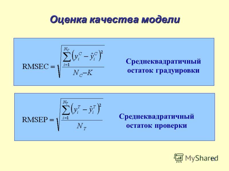 11 Оценка качества модели Среднеквадратичный остаток градуировки Среднеквадратичный остаток проверки