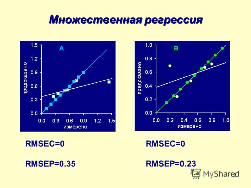 12 Множественная регрессия RMSEC=0 RMSEP=0.35 RMSEP=0.23