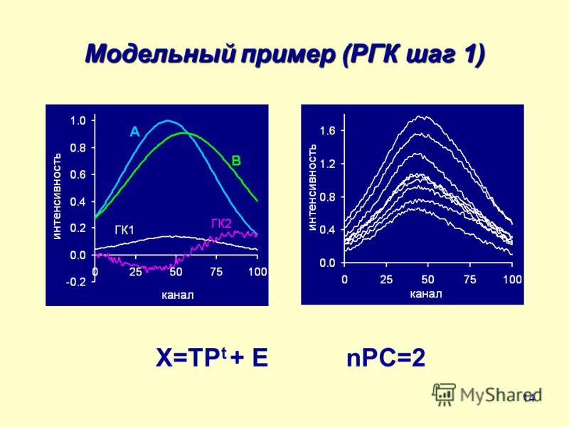 14 Модельный пример (РГК шаг 1) X=TP t + E nPC=2