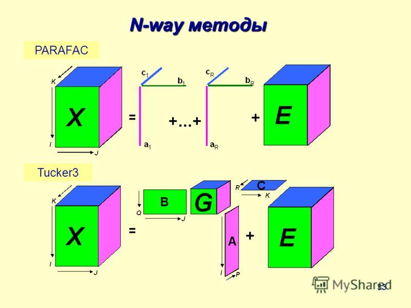 33 N-way методы PARAFAC Tucker3