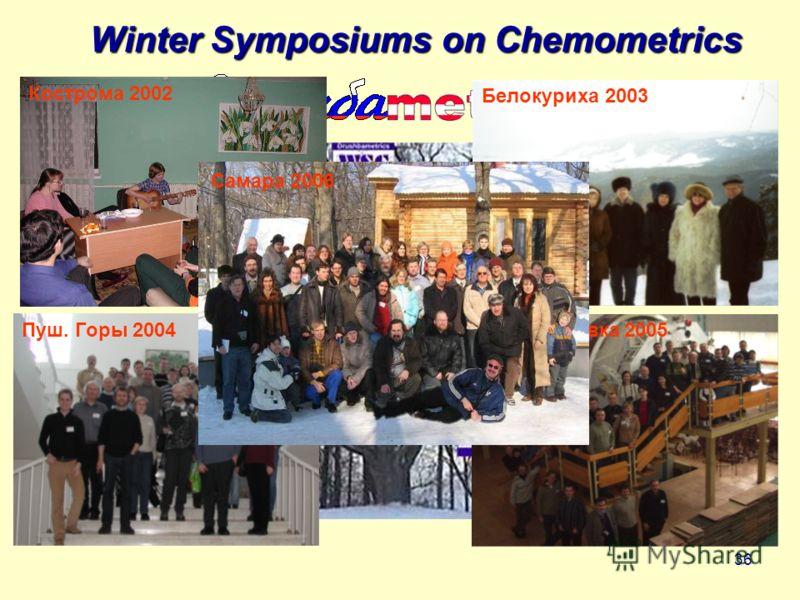 36 Winter Symposiums on Chemometrics Кострома 2002 Белокуриха 2003 Пуш. Горы 2004 Черноголовка 2005 Самара 2006