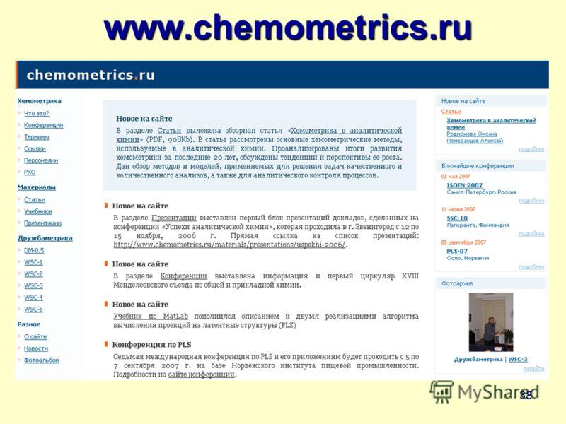38www.chemometrics.ru