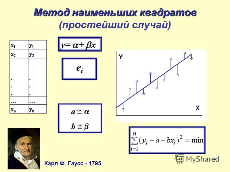 7 Метод наименьших квадратов Метод наименьших квадратов (простейший случай) Карл Ф. Гаусс - 1795