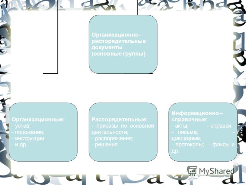 Организационно- распорядительные документы (основные группы) Организационные: - устав; - положения; - инструкции, - и др. Распорядительные: - приказы по основной деятельности; - распоряжения; - решения. Информационно – справочные: - акты; - справки.