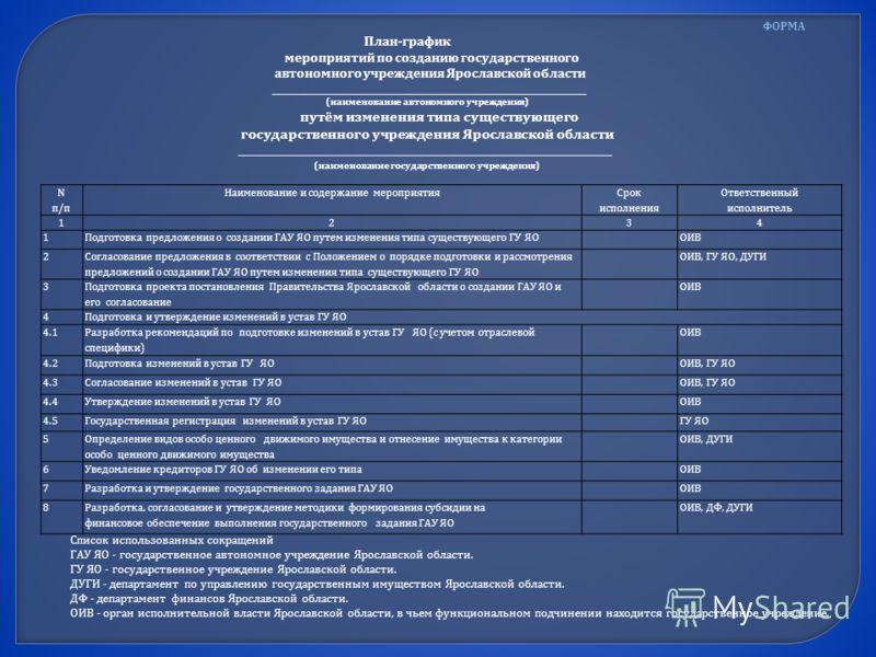 ФОРМА План-график мероприятий по созданию государственного автономного учреждения Ярославской области _____________________________________________________________________ (наименование автономного учреждения) путём изменения типа существующего госуд