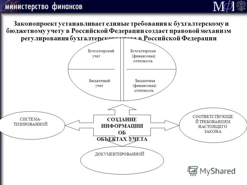 Законопроект устанавливает единые требования к бухгалтерскому и бюджетному учету в Российской Федерации создает правовой механизм регулирования бухгалтерского учета в Российской Федерации СОЗДАНИЕ ИНФОРМАЦИИ ОБ ОБЪЕКТАХ УЧЕТА СИСТЕМА - ТИЗИРОВАННОЙ Д