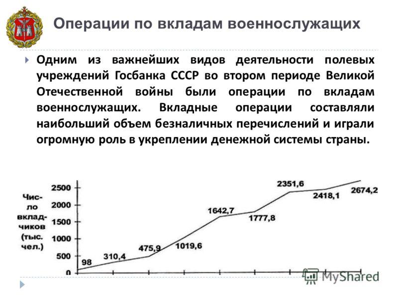 Операции по вкладам военнослужащих Одним из важнейших видов деятельности полевых учреждений Госбанка СССР во втором периоде Великой Отечественной войны были операции по вкладам военнослужащих. Вкладные операции составляли наибольший объем безналичных
