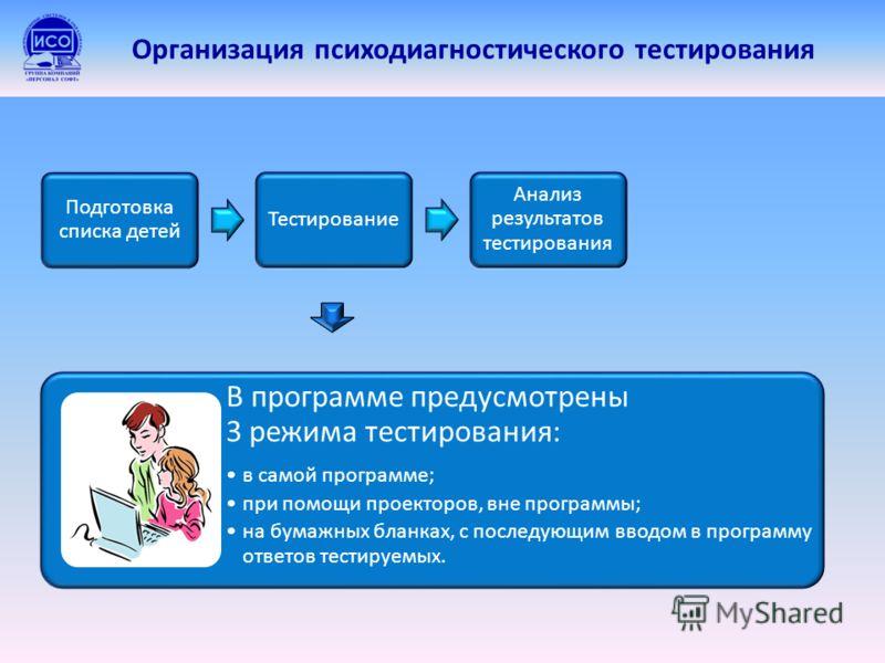 Организация психодиагностического тестирования