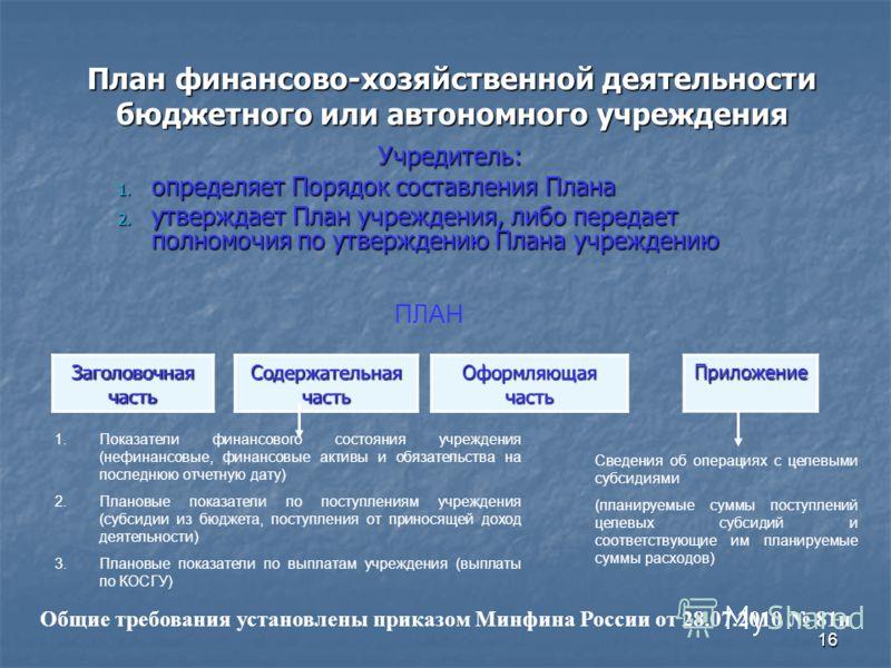 16 План финансово-хозяйственной деятельности бюджетного или автономного учреждения Содержательная часть Заголовочная часть Приложение Учредитель: Учредитель: 1. определяет Порядок составления Плана 2. утверждает План учреждения, либо передает полномо