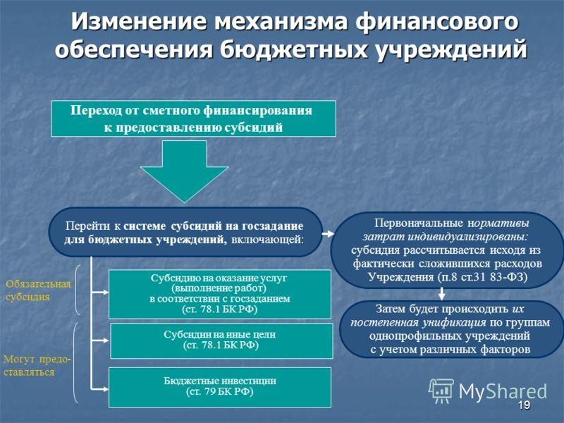 19 Изменение механизма финансового обеспечения бюджетных учреждений Изменение механизма финансового обеспечения бюджетных учреждений Переход от сметного финансирования к предоставлению субсидий Перейти к системе субсидий на госзадание для бюджетных у