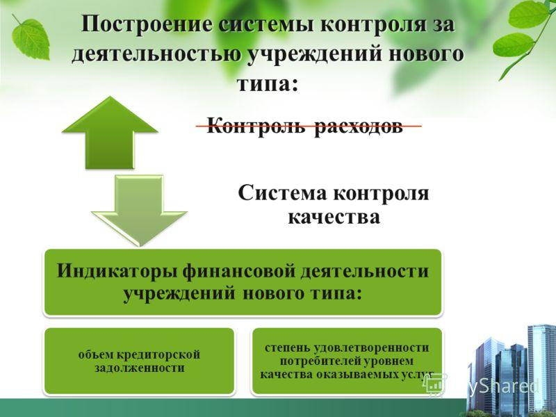 Построение системы контроля за деятельностью учреждений нового типа: Контроль расходов Система контроля качества Индикаторы финансовой деятельности учреждений нового типа: объем кредиторской задолженности степень удовлетворенности потребителей уровне