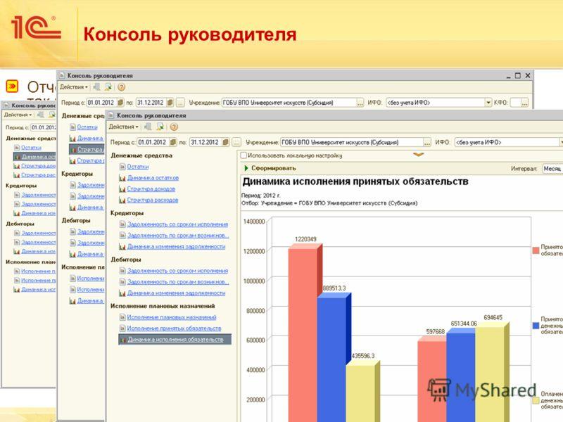 40 Консоль руководителя Отчеты можно формировать как сводно, так и по конкретному учреждению, КФО, ИФО Сформированные за сеанс работы отчеты сохраняются, их можно просматривать