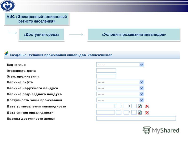 АИС «Электронный социальный регистр населения» «Доступная среда» «Условия проживания инвалидов»