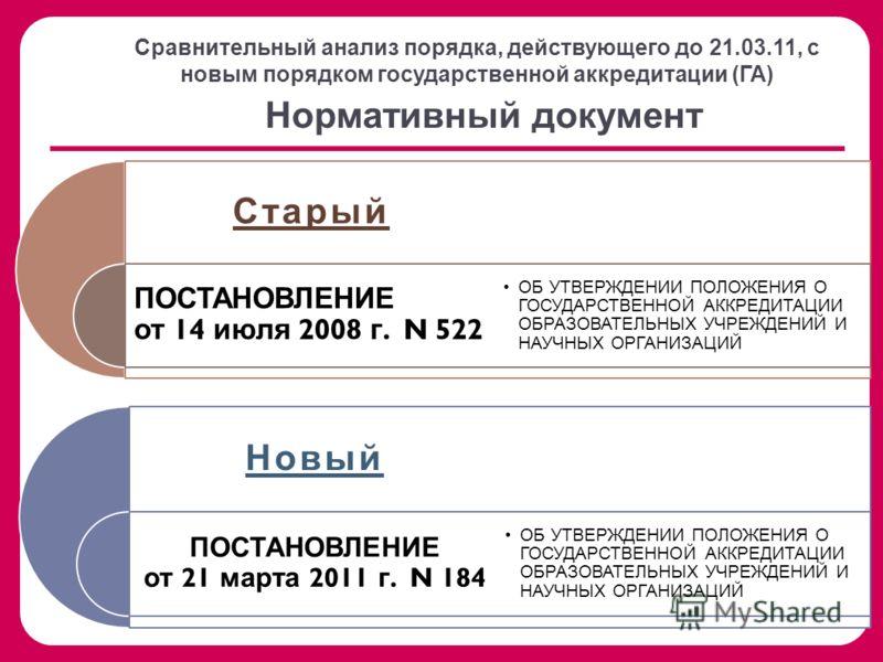 Сравнительный анализ порядка, действующего до 21.03.11, с новым порядком государственной аккредитации (ГА) Нормативный документ Старый ПОСТАНОВЛЕНИЕ от 14 июля 2008 г. N 522 ОБ УТВЕРЖДЕНИИ ПОЛОЖЕНИЯ О ГОСУДАРСТВЕННОЙ АККРЕДИТАЦИИ ОБРАЗОВАТЕЛЬНЫХ УЧРЕ
