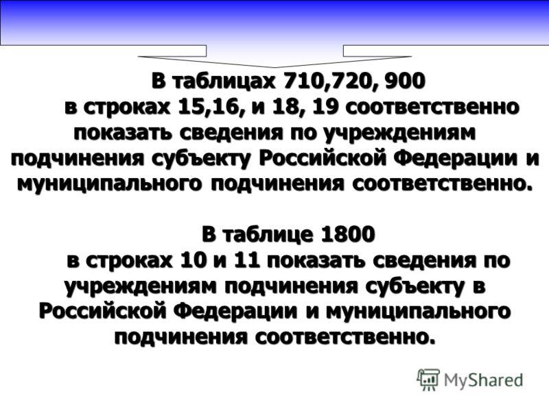В таблицах 710,720, 900 в строках 15,16, и 18, 19 соответственно показать сведения по учреждениям подчинения субъекту Российской Федерации и муниципального подчинения соответственно. в строках 15,16, и 18, 19 соответственно показать сведения по учреж