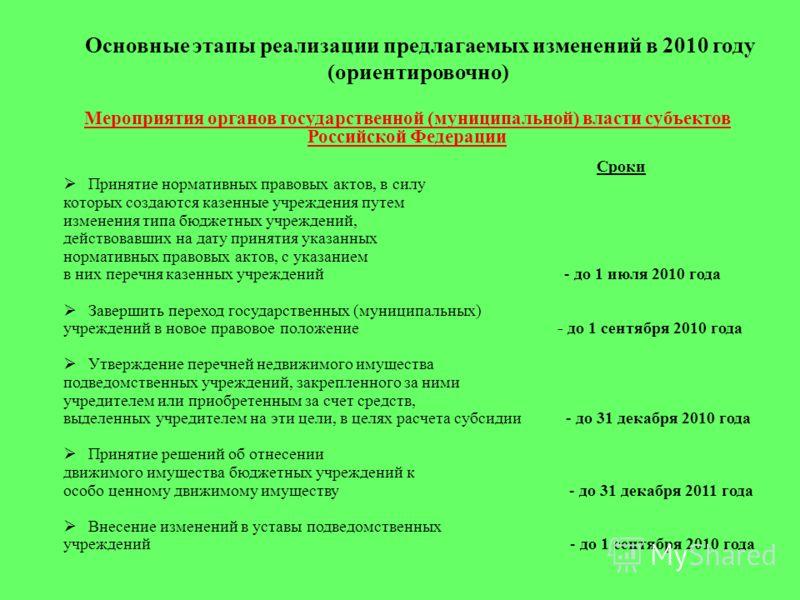 Основные этапы реализации предлагаемых изменений в 2010 году (ориентировочно) Мероприятия органов государственной (муниципальной) власти субъектов Российской Федерации Сроки Принятие нормативных правовых актов, в силу которых создаются казенные учреж