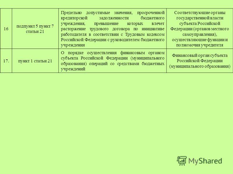 16 подпункт 5 пункт 7 статьи 21 Предельно допустимые значения, просроченной кредиторской задолженности бюджетного учреждения, превышение которых влечет расторжение трудового договора по инициативе работодателя в соответствии с Трудовым кодексом Росси