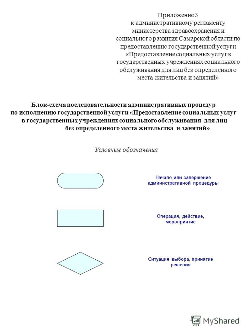 Приложение 3 к административному регламенту министерства здравоохранения и социального развития Самарской области по предоставлению государственной услуги «Предоставление социальных услуг в государственных учреждениях социального обслуживания для лиц