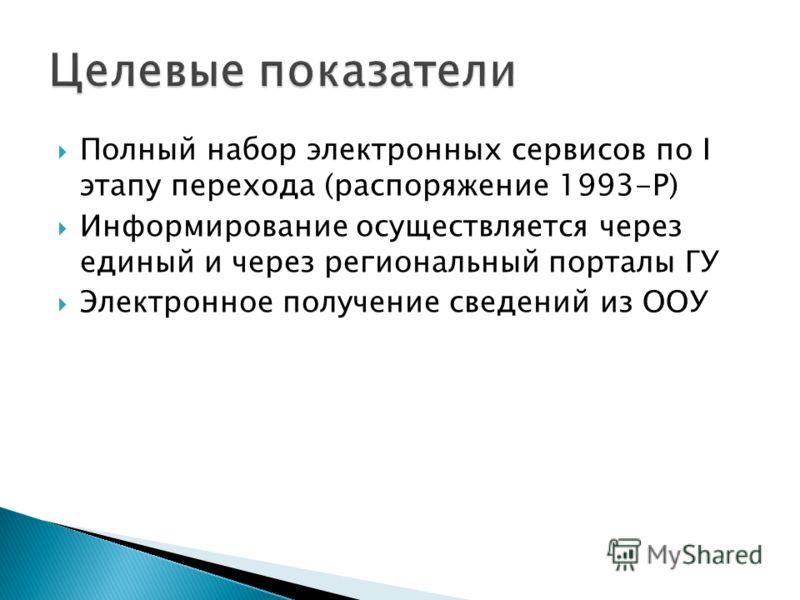 Полный набор электронных сервисов по I этапу перехода (распоряжение 1993-Р) Информирование осуществляется через единый и через региональный порталы ГУ Электронное получение сведений из ООУ