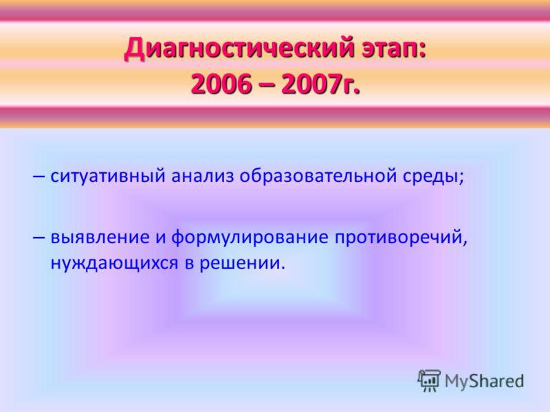 Диагностический этап: 2006 – 2007г. – ситуативный анализ образовательной среды; – выявление и формулирование противоречий, нуждающихся в решении.