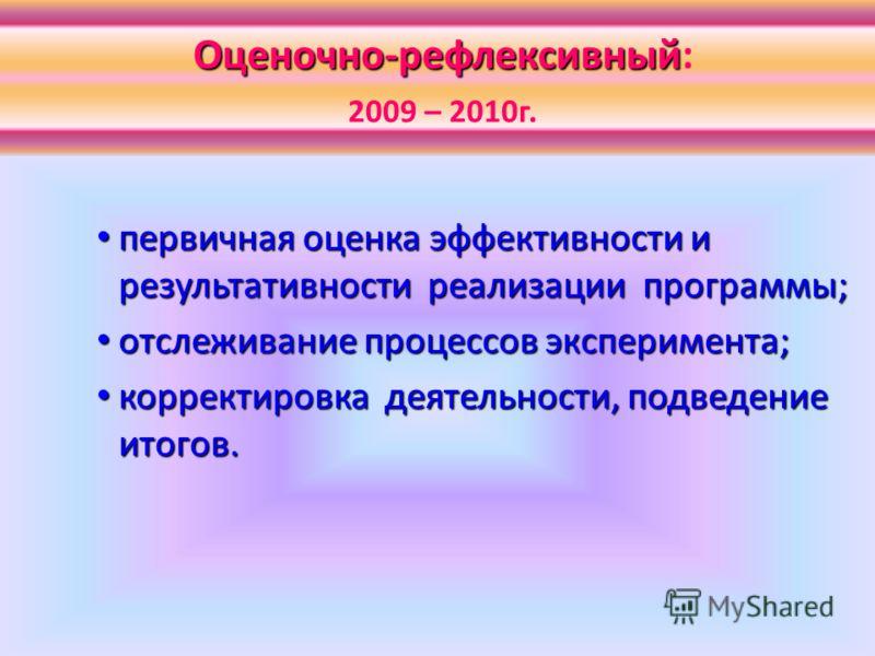 Оценочно-рефлексивный Оценочно-рефлексивный: 2009 – 2010г. первичная оценка эффективности и результативности реализации программы; первичная оценка эффективности и результативности реализации программы; отслеживание процессов эксперимента; отслеживан