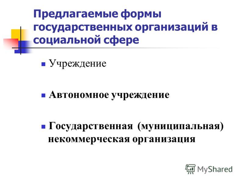 Предлагаемые формы государственных организаций в социальной сфере Учреждение Автономное учреждение Государственная (муниципальная) некоммерческая организация